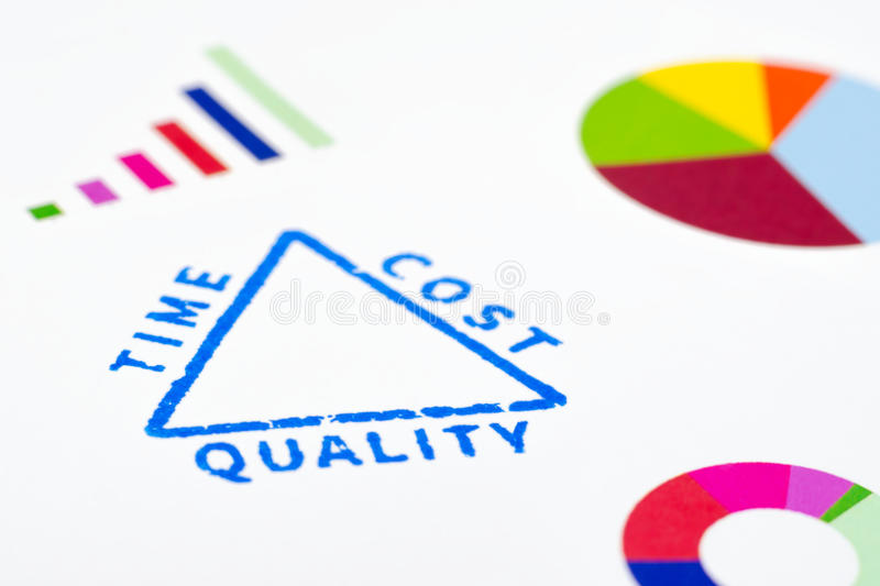 Project management triangle close-up stamp royalty free stock photography