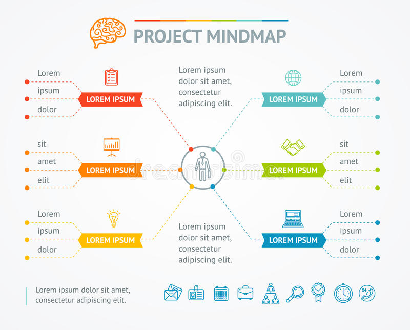 Project Mindmap Chart. Vector. Project Mindmap Chart for Strategy Management, Presentation or Development Plan. Vector illustration vector illustration