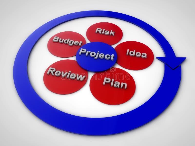 Project planning royalty-vrije illustratie
