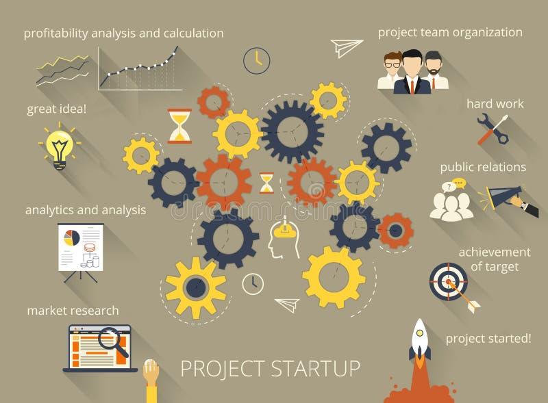 Project startproces stock illustratie