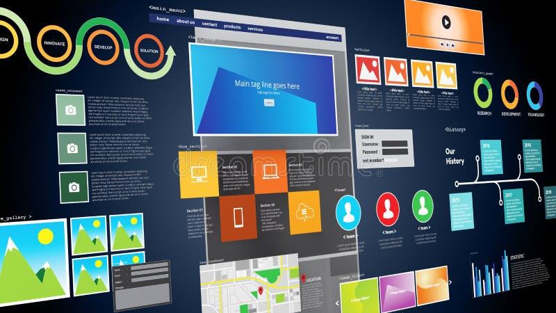 Project voor het ontwerpen en ontwikkelen van websites stock afbeeldingen