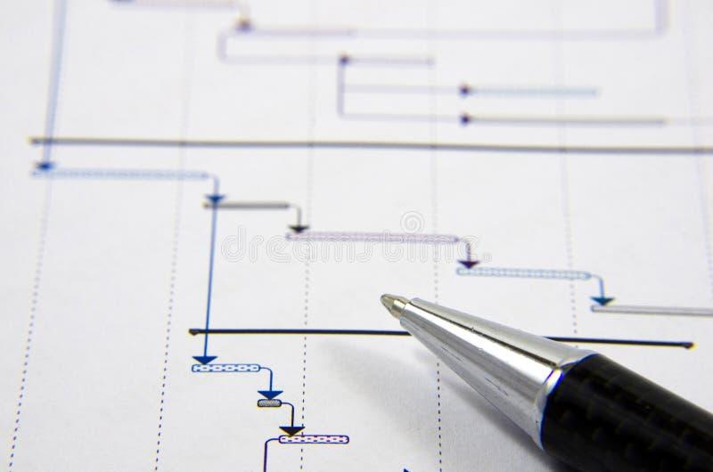 Projectleiding Stock Fotografie