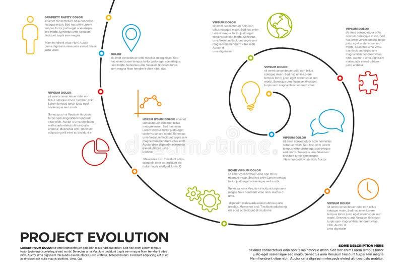Projekt ewolucji linia czasu szablon ilustracja wektor