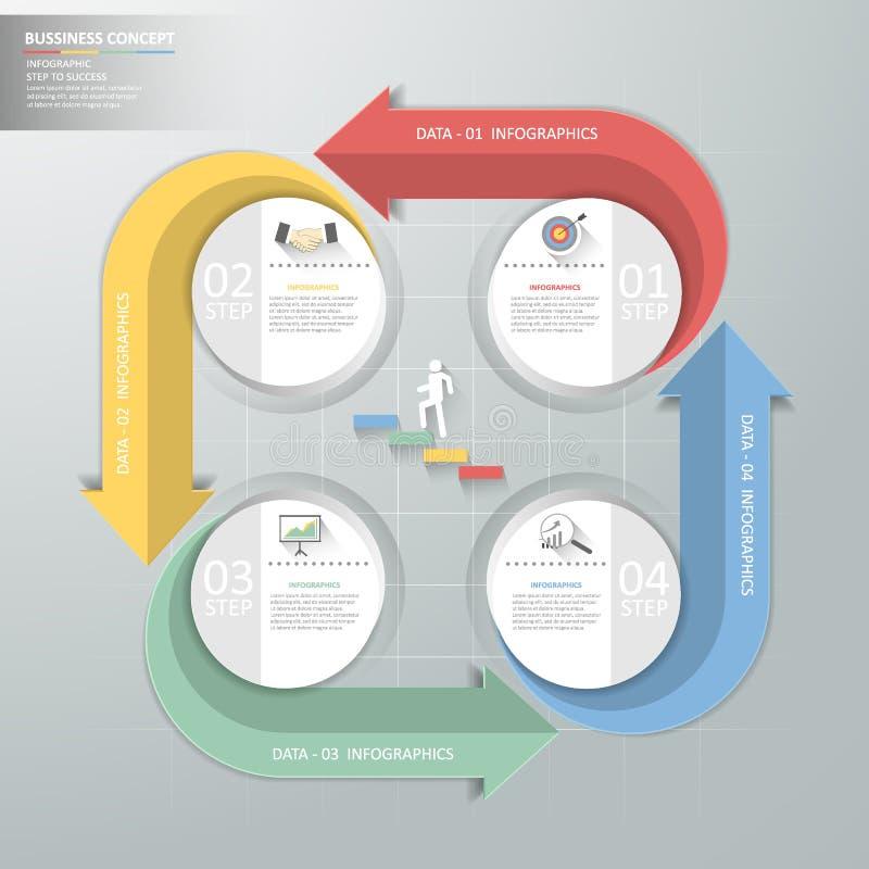 Projekta szablonu 4 infographic kroki dla biznesowego pojęcia royalty ilustracja