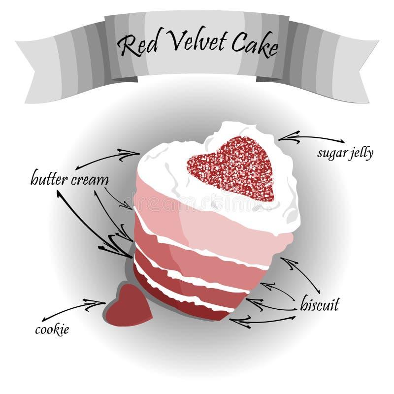 Projekta wektoru rama z czerwonym aksamita tortem, ciastkami i WEKTOROWA EPS ilustracja 10 obraz stock