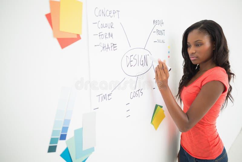 Projektant pisze flowchart na whiteboard fotografia royalty free