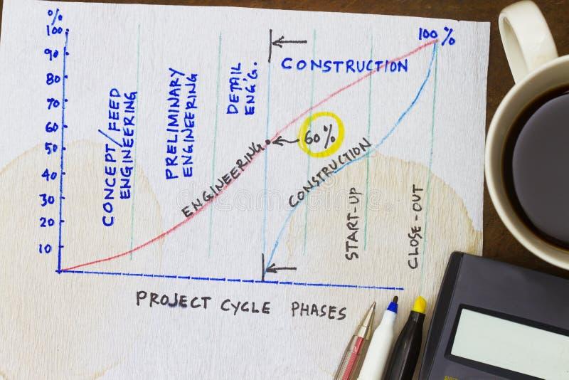 Projektcirkuleringsfaser royaltyfri fotografi