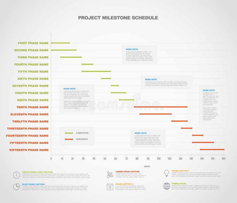 Projektera timelinegrafen - gantt framstegdiagram av projektet vektor illustrationer