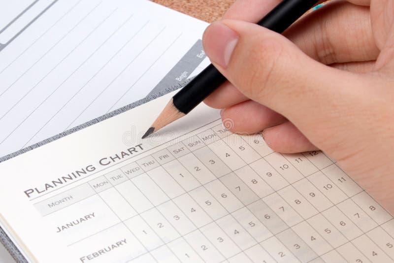 Projektplankonzepte Leere Geschäftsplanungskarteform Details des leeren Projektdiagramms für Aufgaben lizenzfreies stockbild