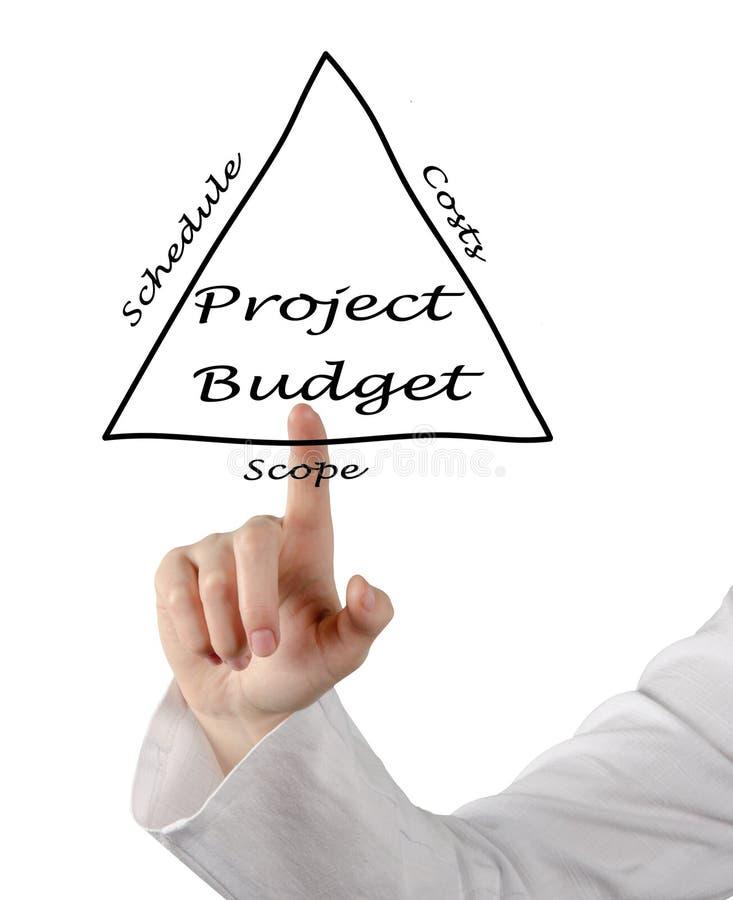 Projet de budget photo libre de droits