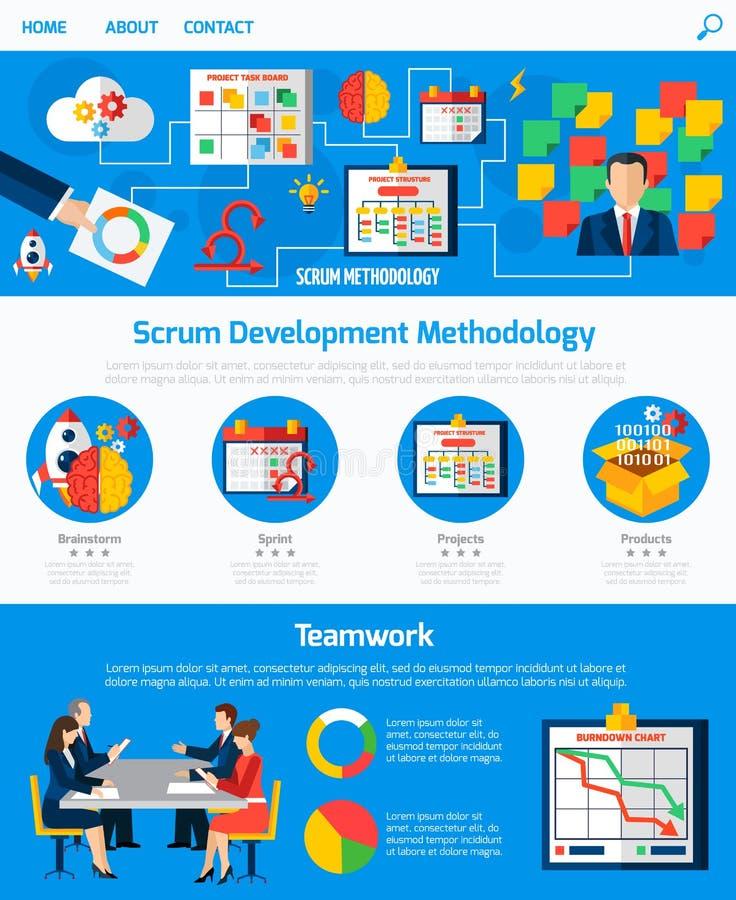 Projeto ágil do Web page do desenvolvimento do scrum ilustração stock