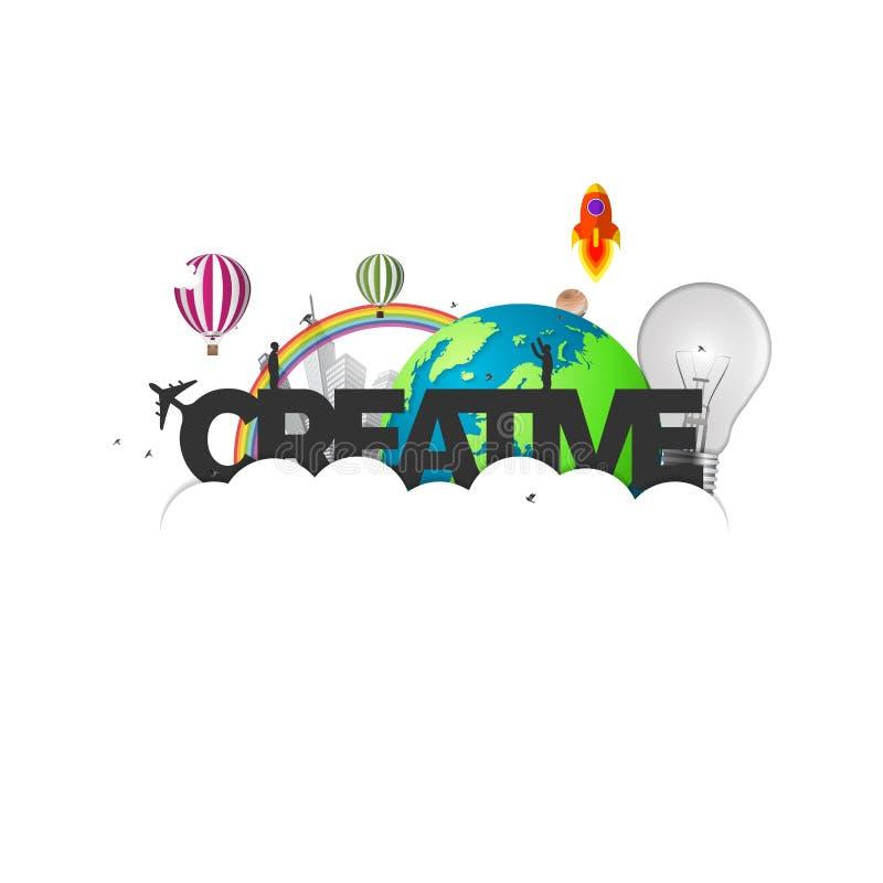 Projeto creativo Poster moderno Conceito da imaginação Vetor ilustração stock
