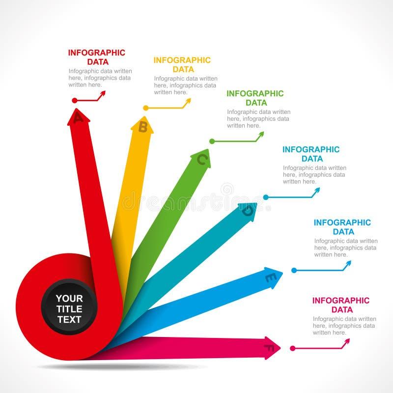 Projeto criativo dos informação-gráficos do negócio ilustração do vetor