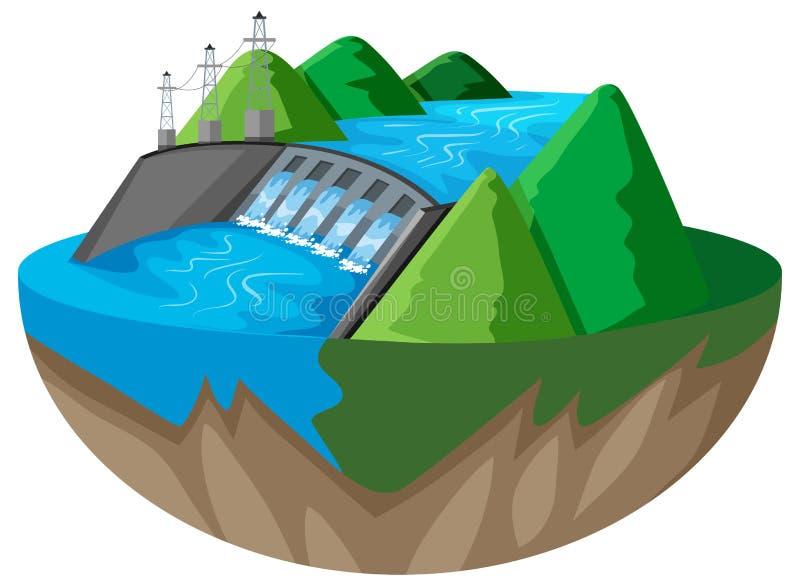 projeto 3D para a represa na montanha ilustração do vetor
