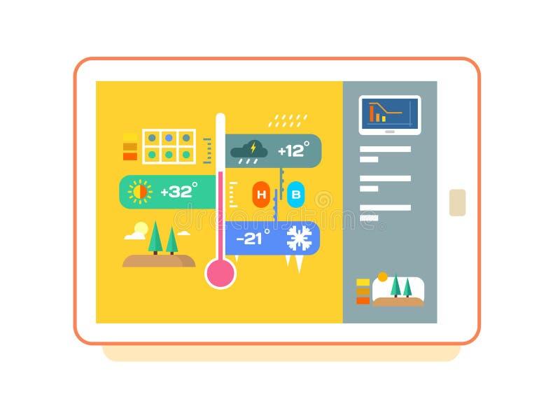 Projeto da aplicação UI do tempo ilustração stock