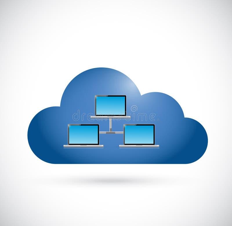 Projeto da ilustração da rede informática do portátil e ilustração stock