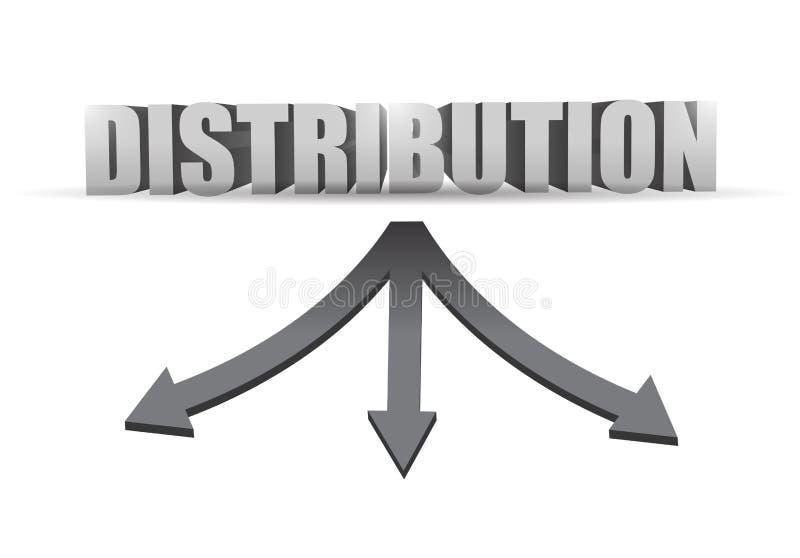Projeto da ilustração do destino da distribuição ilustração do vetor