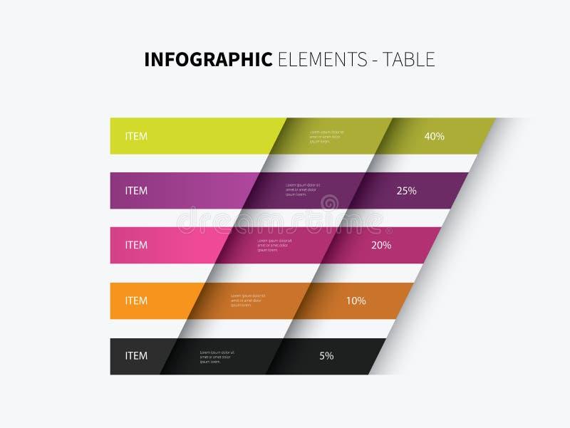 Projeto da tabela de Infographics ilustração do vetor