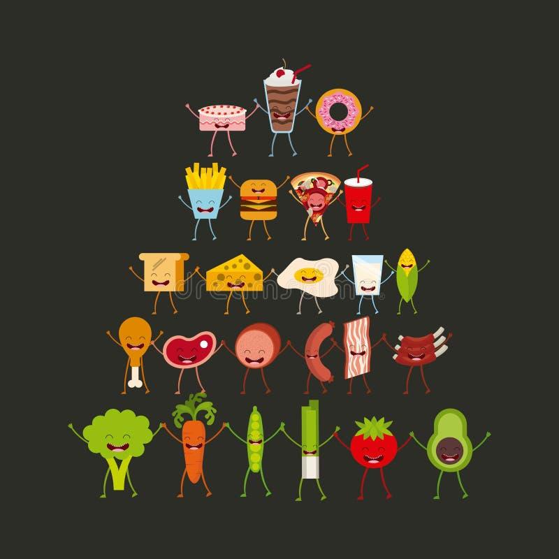 Projeto de caráter do alimento ilustração stock