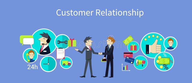 Projeto de conceito do relacionamento do cliente ilustração do vetor