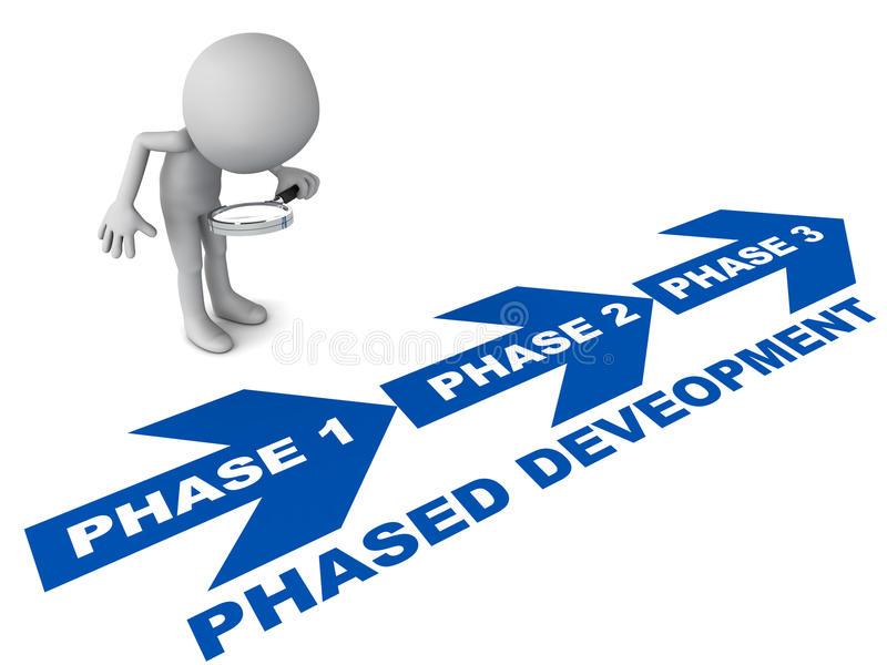Projeto de desenvolvimento posto em fase ilustração do vetor