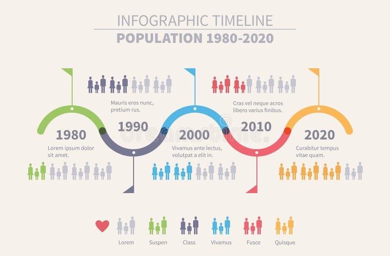 Projeto de Inforgraphic do espaço temporal da população ilustração stock