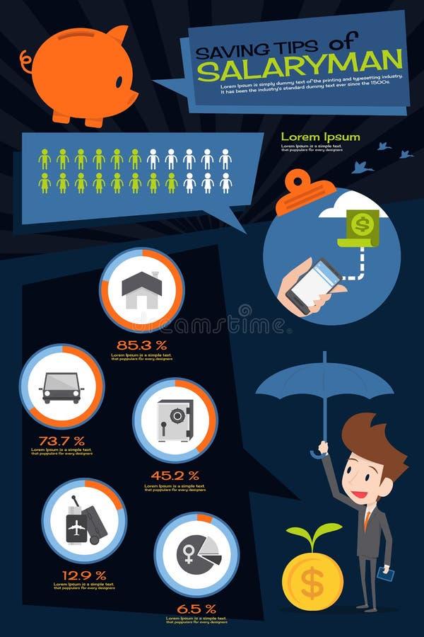 Projeto de salvamento do infographics das pontas ilustração royalty free