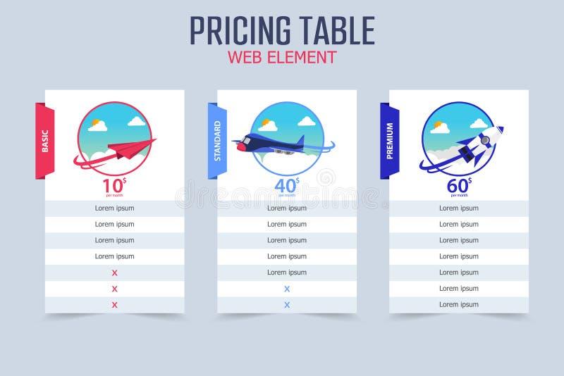Projeto diferente do molde do vetor plano da tabela 3 da fixação do preço ilustração do vetor