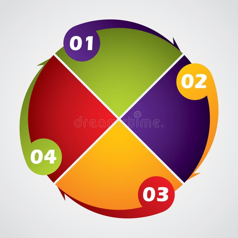 Projeto do diagrama do negócio de Rotateing ilustração stock