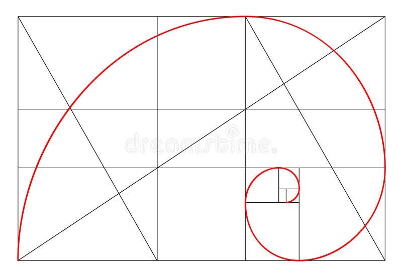 Projeto do estilo de Minimalistic Relação dourada Formas geométricas Círculos na proporção dourada Projeto futurista logo Engrena ilustração royalty free