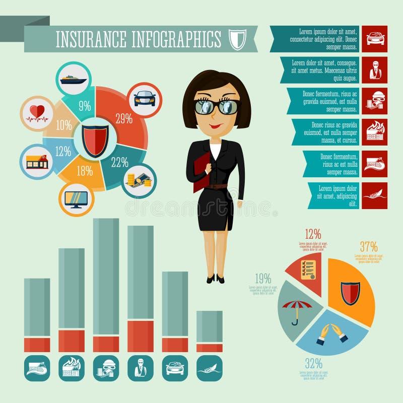 Projeto do infographics do agente da companhia de seguros ilustração stock