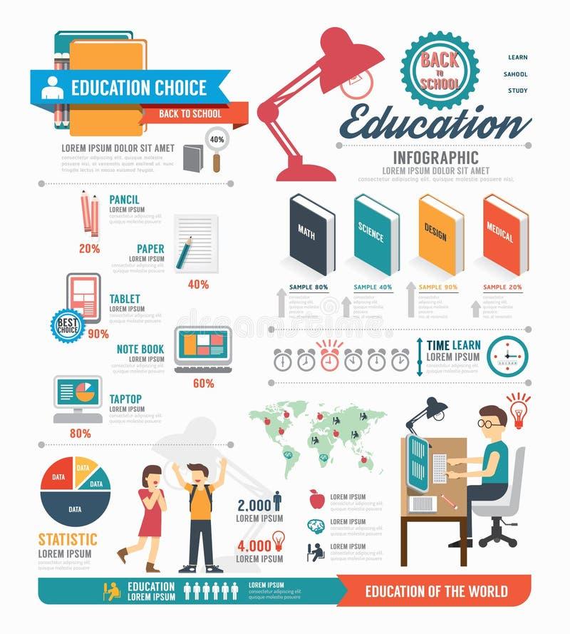 Projeto do molde da educação de Infographic vetor do conceito ilustração royalty free