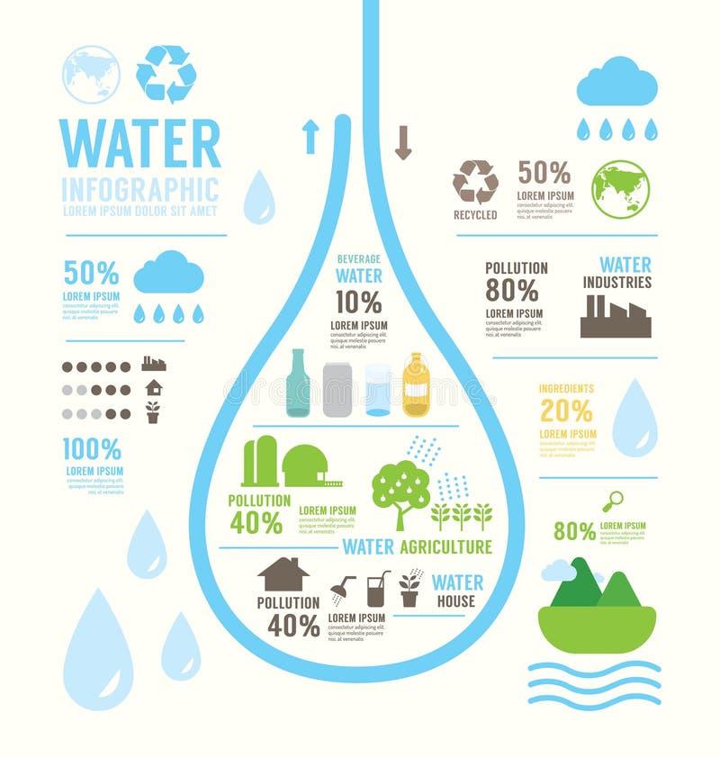 Projeto do molde do informe anual do eco da água de Infographic Conceito ilustração do vetor