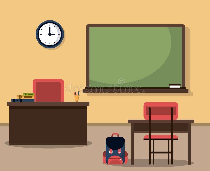 Projeto dos elementos da sala de aula ilustração stock