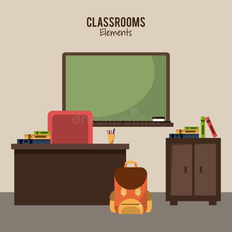Projeto dos elementos da sala de aula ilustração do vetor