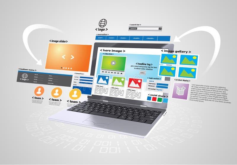 Projeto e projeto de desenvolvimento do Web site ilustração stock