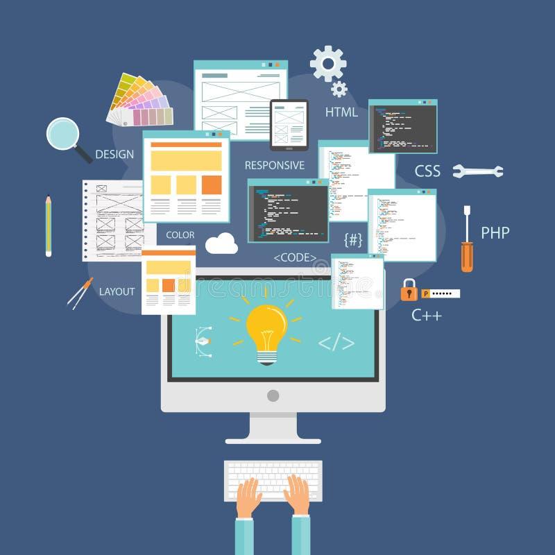 Projeto gráfico e conceito do programador web e de projeto da aplicação ilustração do vetor