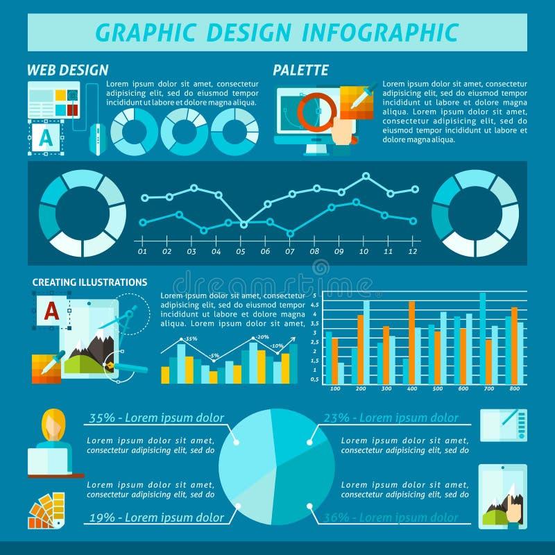 Projeto gráfico Infographics ilustração stock