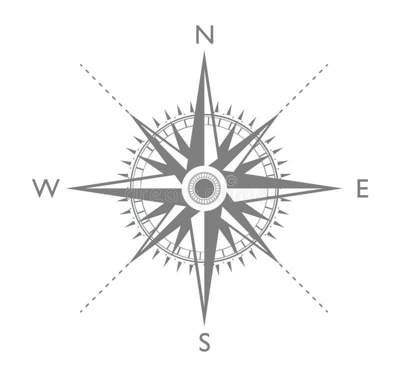Projeto horizontalmente criativo do compasso ilustração do vetor