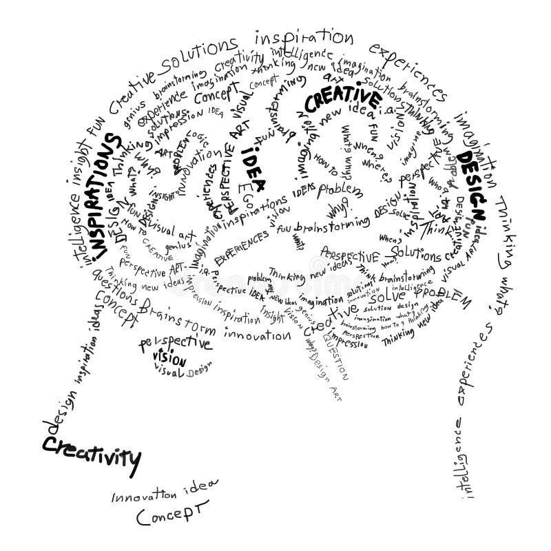 Projeto, idéia e creativo do cérebro ilustração do vetor