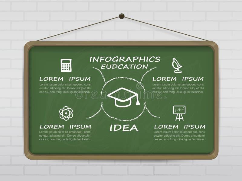 Projeto infographic da educação com o tampão da graduação tirado no blackb ilustração do vetor