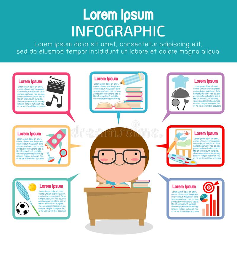 Projeto infographic do molde da educação, ilustração do vetor do conceito da educação, ilustração do vetor