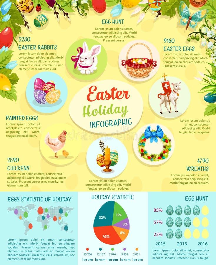 Projeto infographic do molde dos fatos do feriado da Páscoa ilustração royalty free