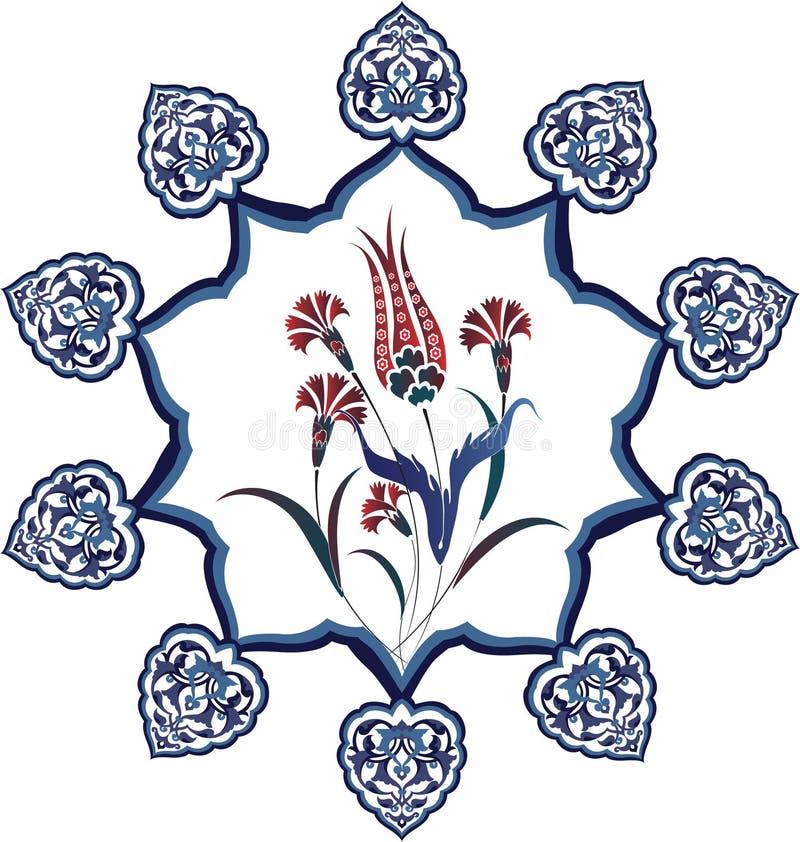 Projeto limpo do otomano tradicional ilustração do vetor