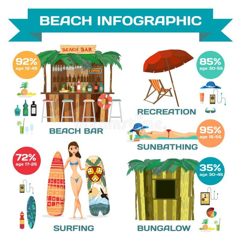 Projeto liso ajustado de Infographic do vetor da praia com cartas ilustração stock