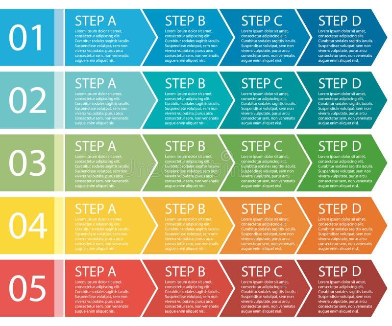 Projeto liso Caixas das setas do processo Quatro etapas ilustração do vetor