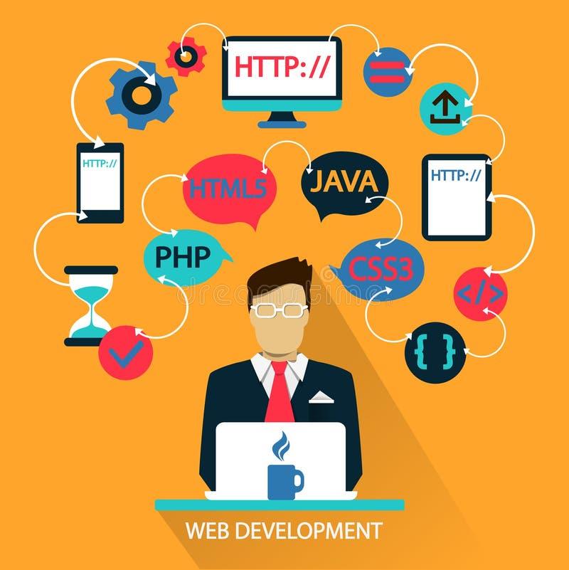 Projeto liso Carreira autônomo Desenvolvimento da Web ilustração stock