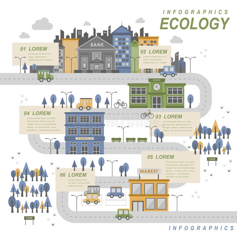 Projeto liso da ecologia ilustração do vetor
