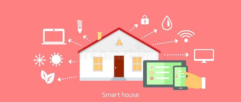 Projeto liso do ícone esperto do conceito da casa ilustração royalty free