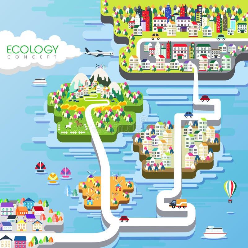 Projeto liso do conceito da ecologia ilustração royalty free